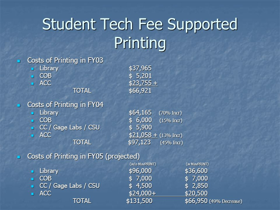 Student Tech Fee Supported Printing