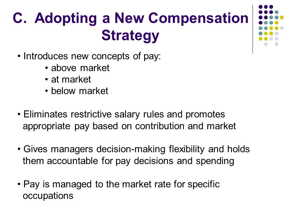 C. Adopting a New Compensation Strategy