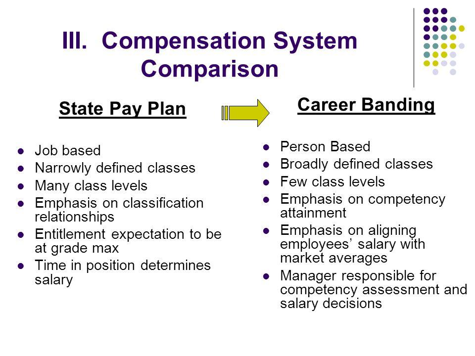 III. Compensation System Comparison