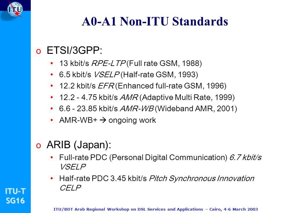 A0-A1 Non-ITU Standards ETSI/3GPP: ARIB (Japan):
