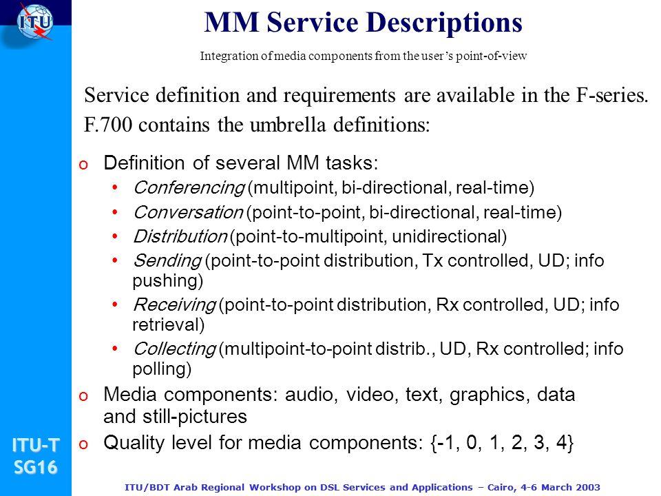 MM Service Descriptions