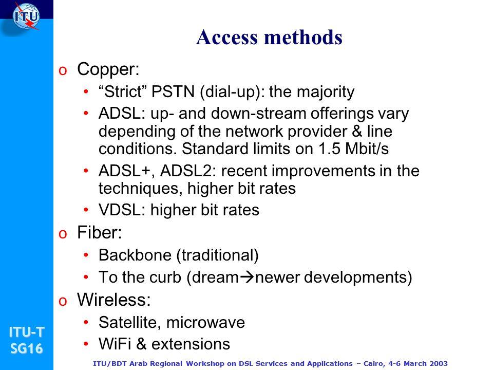 Access methods Copper: Fiber: Wireless: