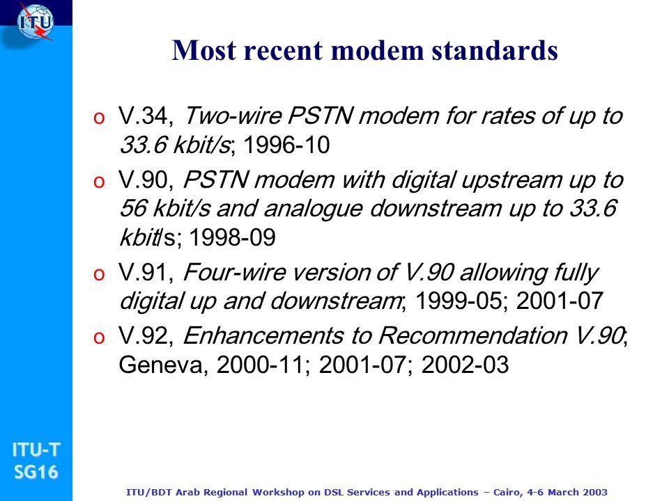 Most recent modem standards