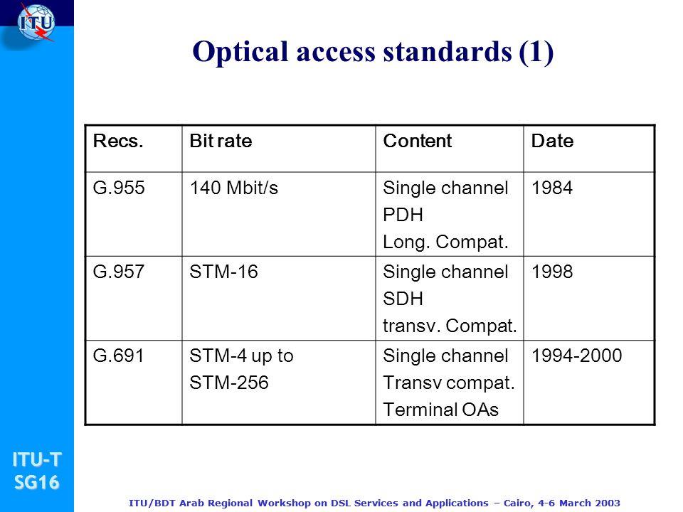 Optical access standards (1)