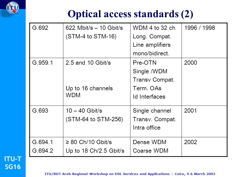 Optical access standards (2)