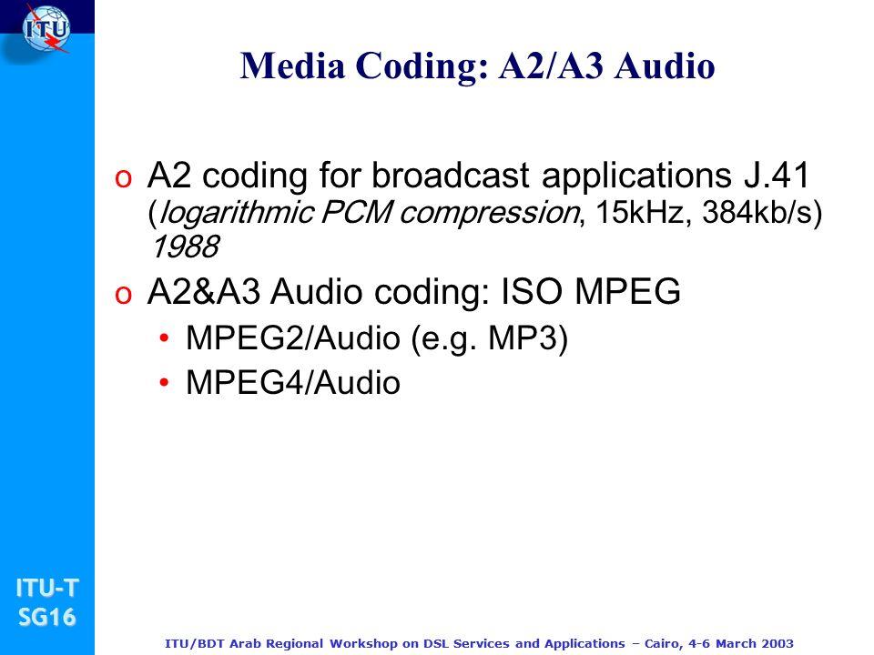 Media Coding: A2/A3 Audio
