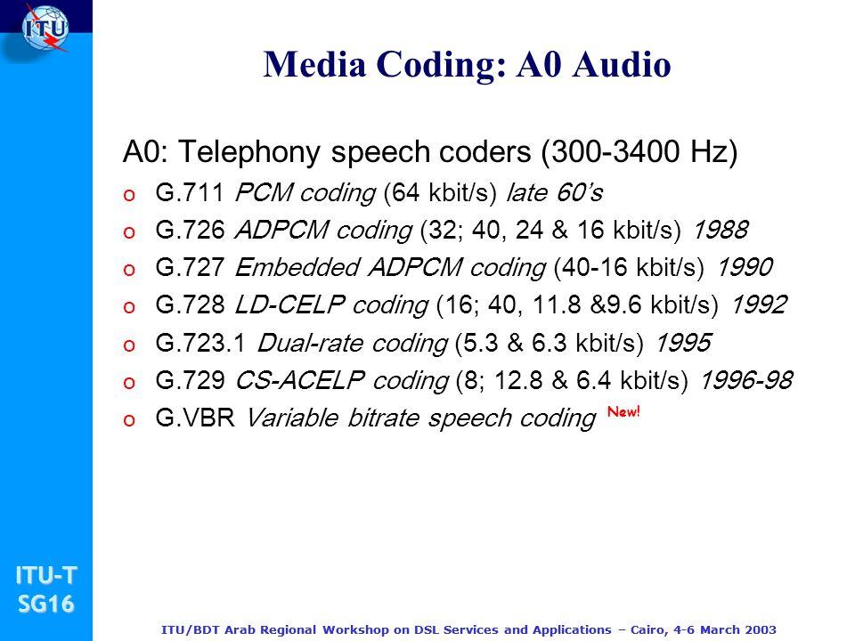 Media Coding: A0 Audio A0: Telephony speech coders (300-3400 Hz)