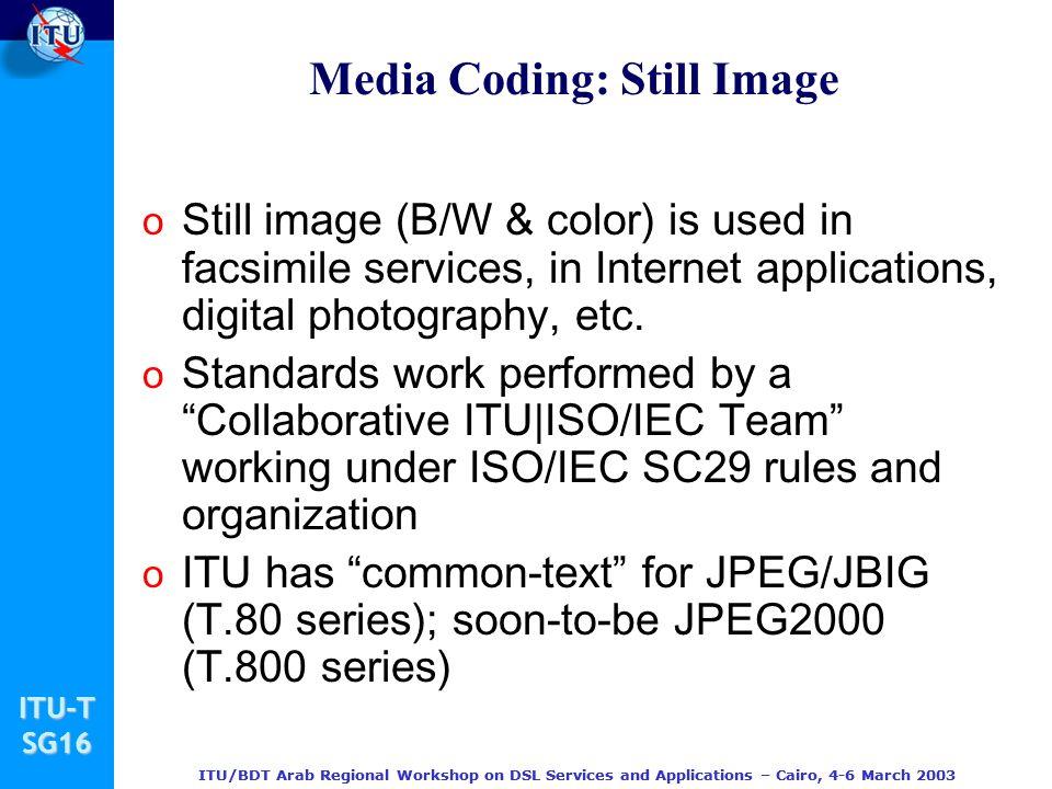 Media Coding: Still Image