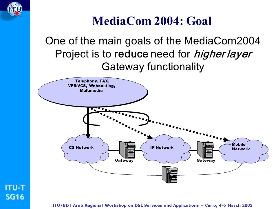MediaCom 2004: Goal One of the main goals of the MediaCom2004 Project is to reduce need for higher layer Gateway functionality.