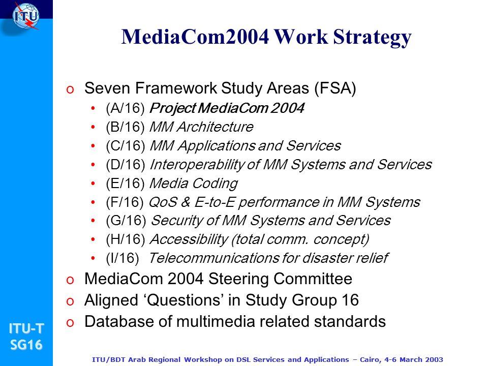 MediaCom2004 Work Strategy