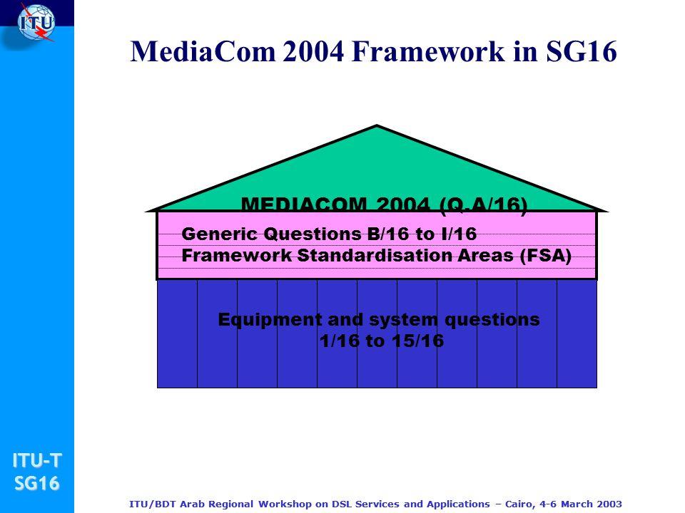 MediaCom 2004 Framework in SG16