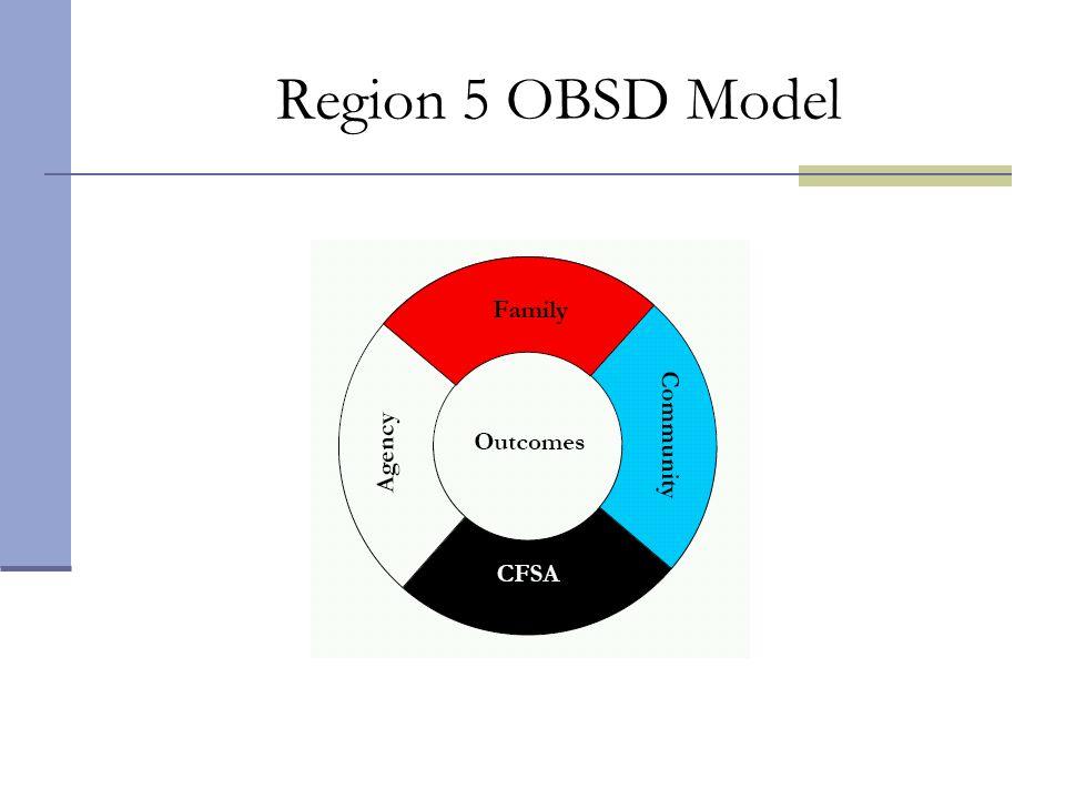 Region 5 OBSD Model