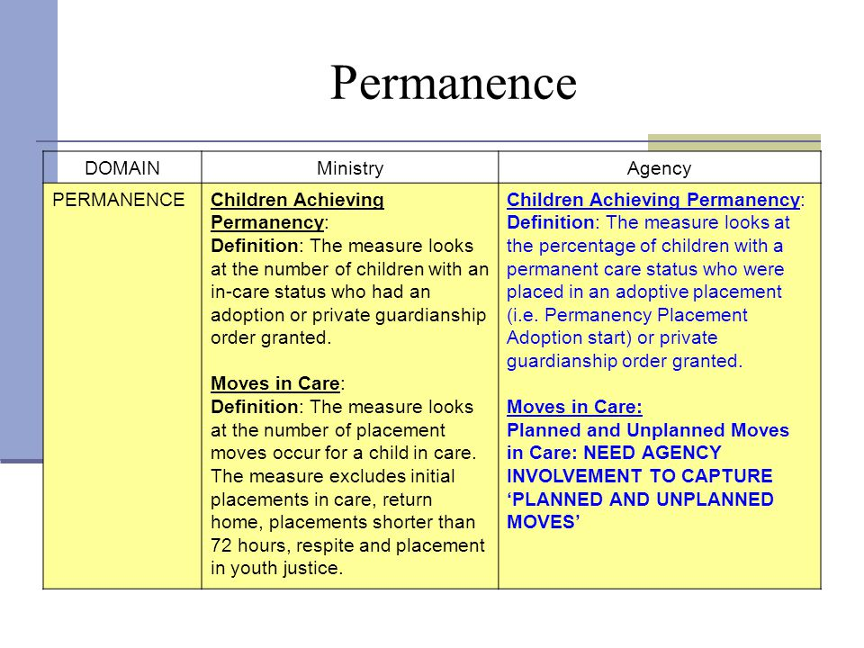 Permanence DOMAIN Ministry Agency PERMANENCE