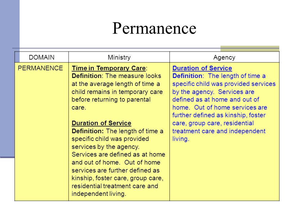 Permanence DOMAIN Ministry Agency PERMANENCE Time in Temporary Care:
