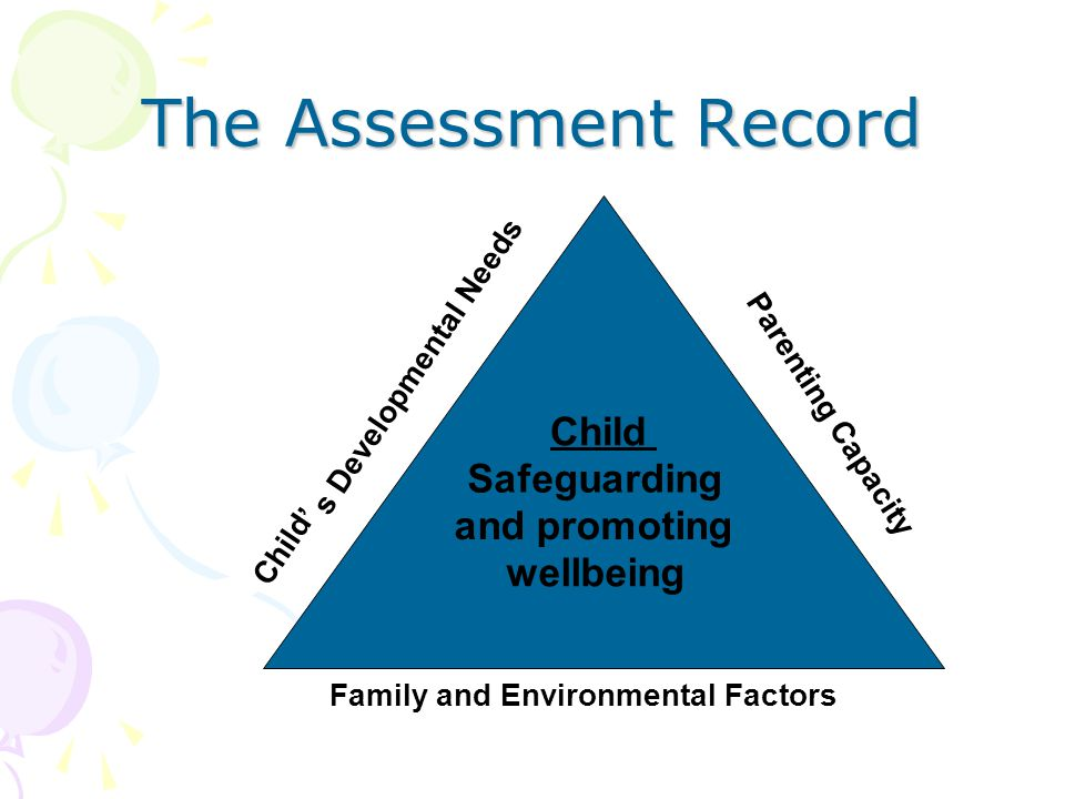 The Assessment Record Child Safeguarding and promoting wellbeing