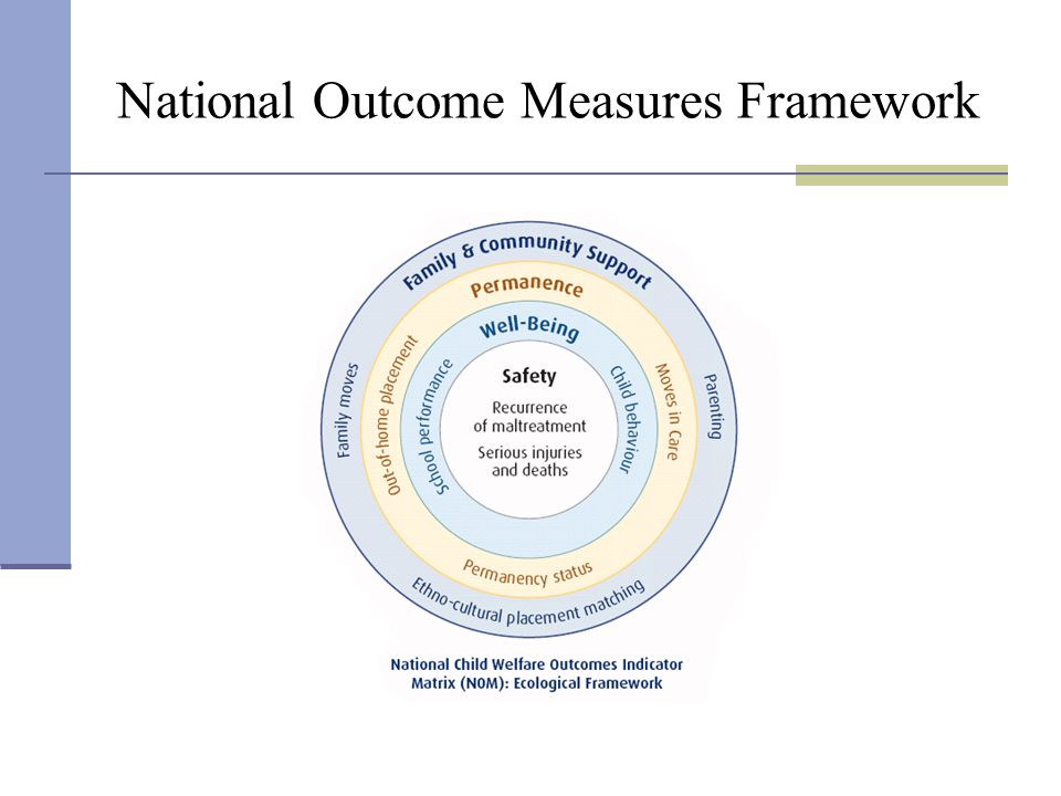 National Outcome Measures Framework