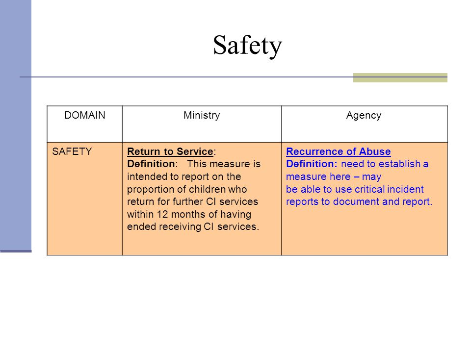 Safety DOMAIN Ministry Agency SAFETY Return to Service: