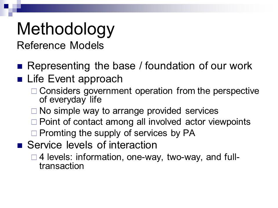 Methodology Reference Models