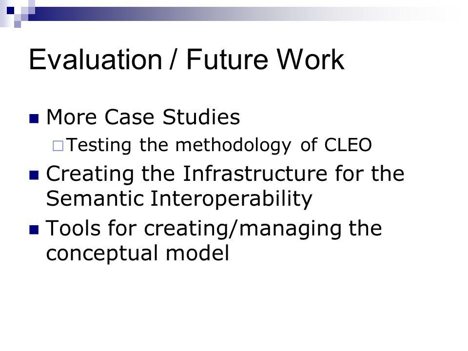 Evaluation / Future Work