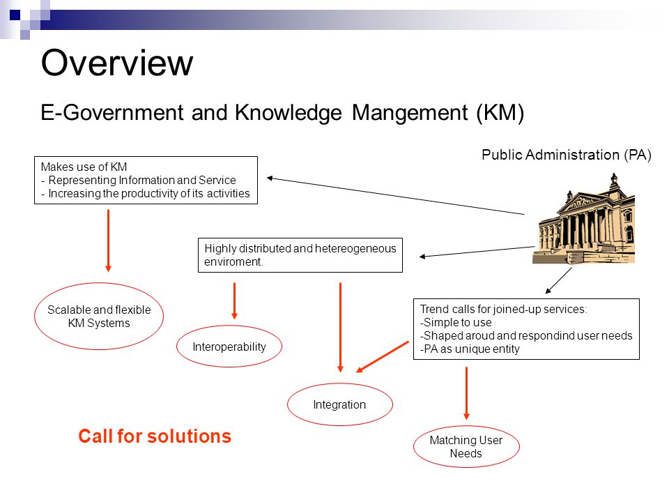 Overview E-Government and Knowledge Mangement (KM)
