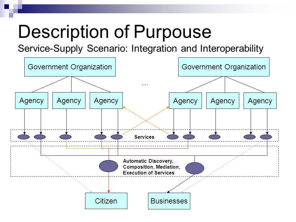 Description of Purpouse Service-Supply Scenario: Integration and Interoperability