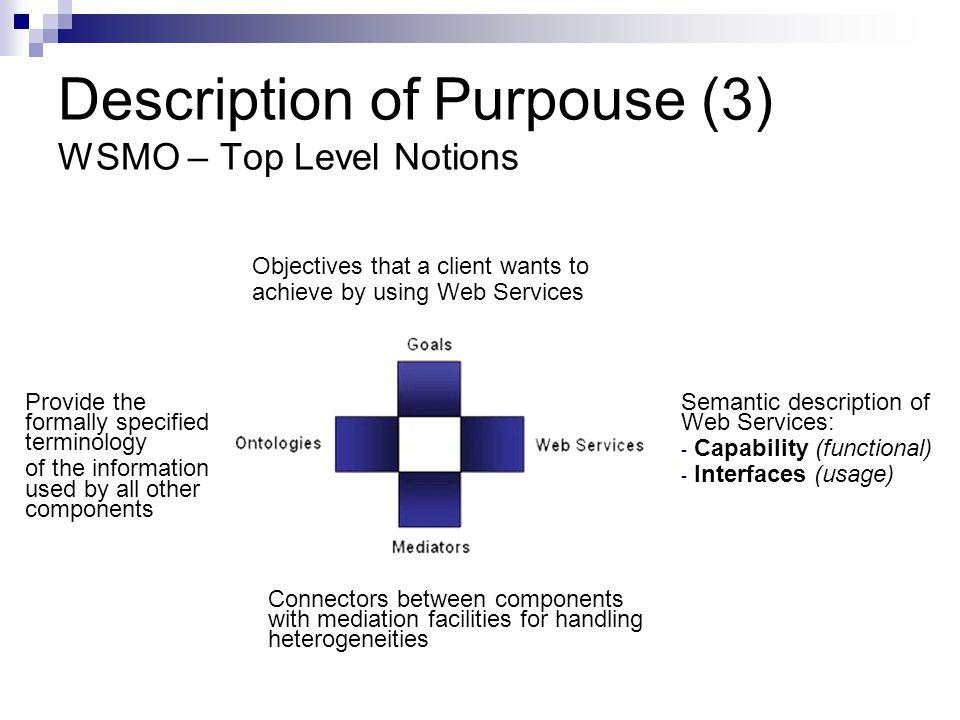 Description of Purpouse (3) WSMO – Top Level Notions