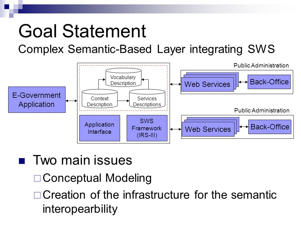 Goal Statement Complex Semantic-Based Layer integrating SWS