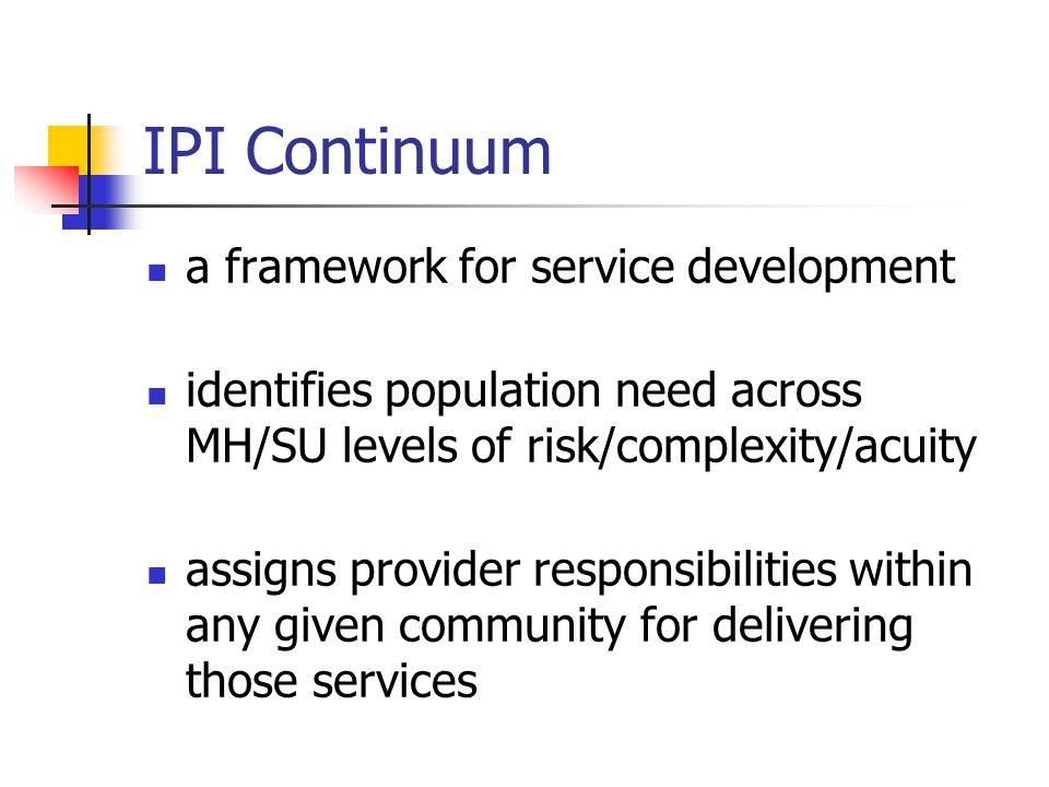 IPI Continuum a framework for service development