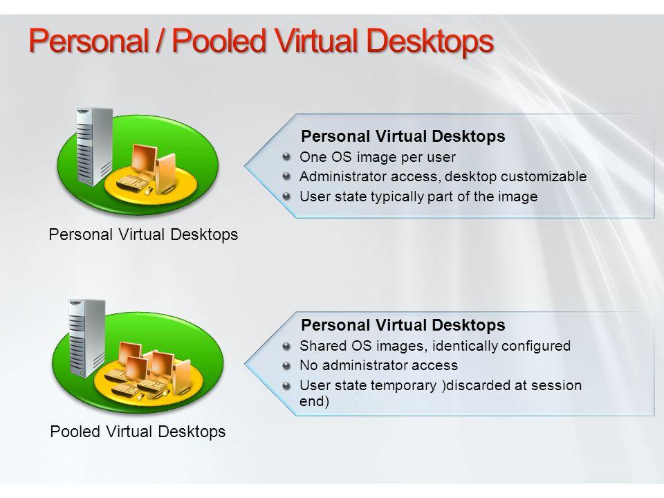 Personal / Pooled Virtual Desktops