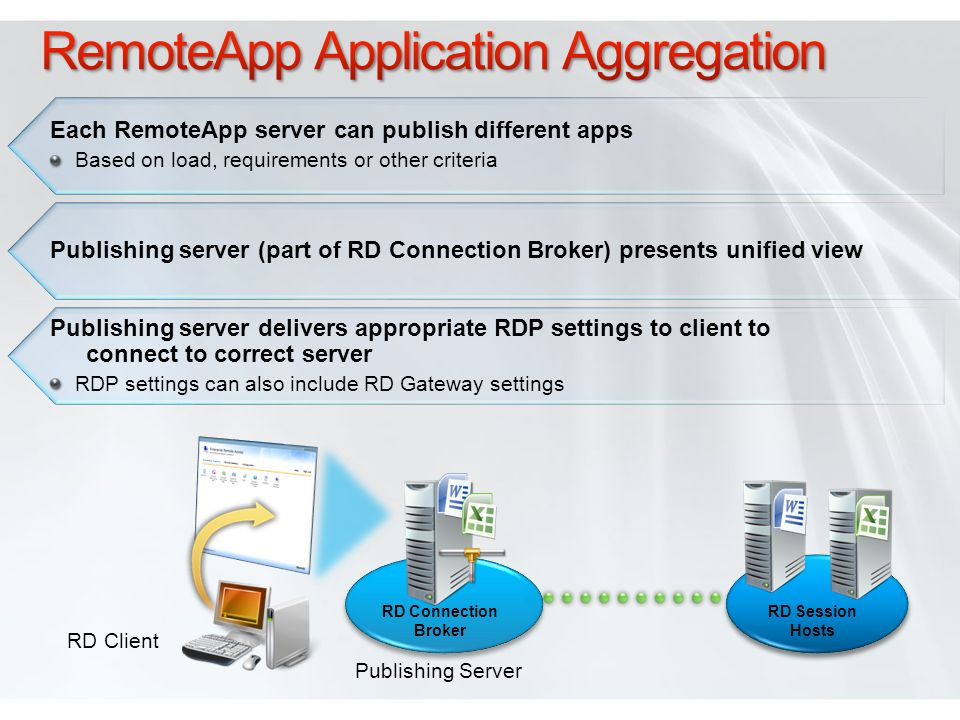 RemoteApp Application Aggregation