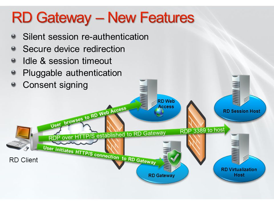 RD Gateway – New Features