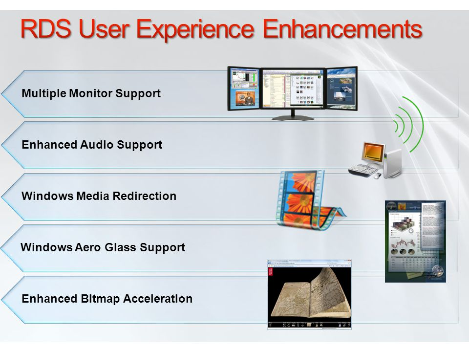 RDS User Experience Enhancements