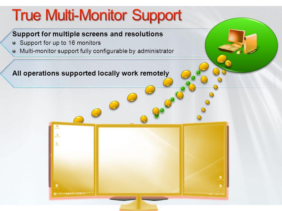 True Multi-Monitor Support