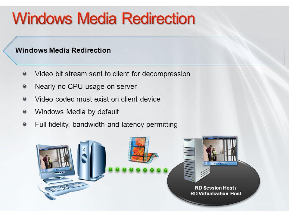 Windows Media Redirection