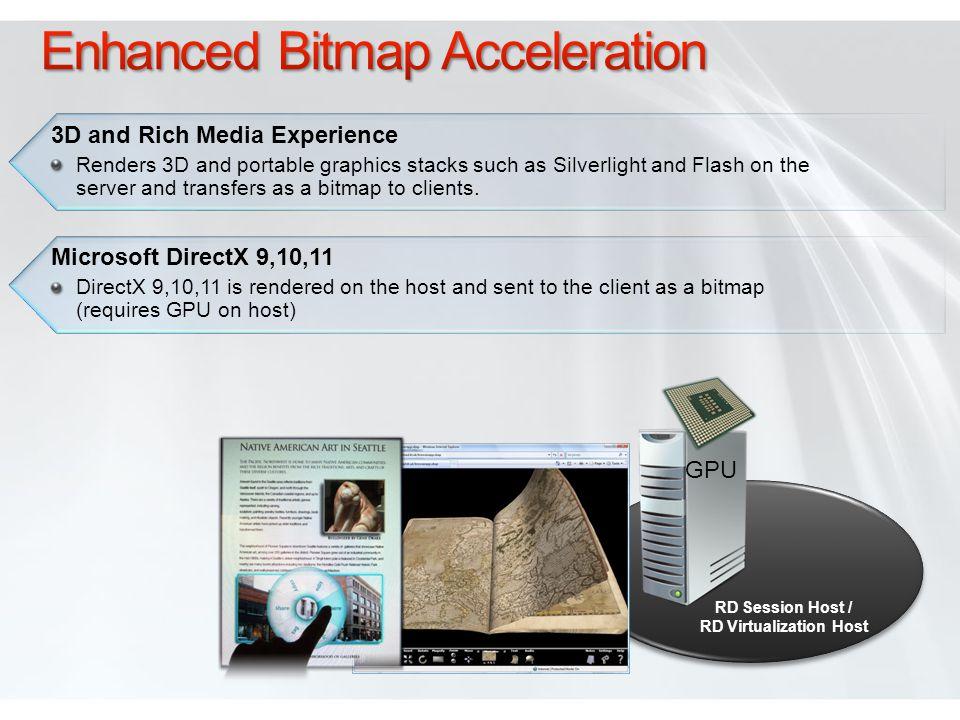 Enhanced Bitmap Acceleration
