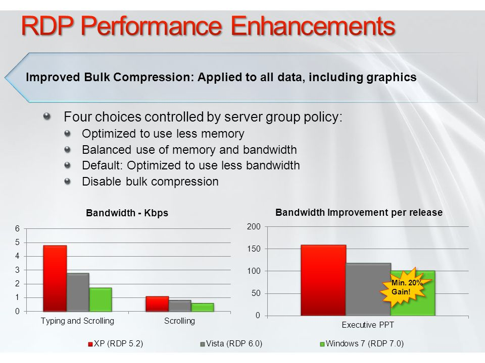RDP Performance Enhancements