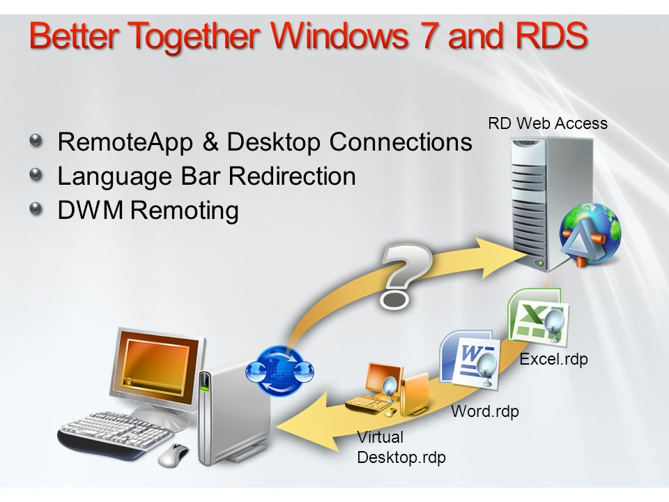 Better Together Windows 7 and RDS