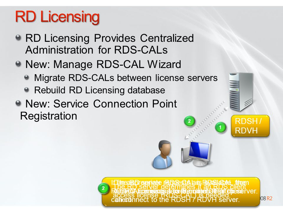 RD Licensing RD Licensing Provides Centralized Administration for RDS-CALs. New: Manage RDS-CAL Wizard.