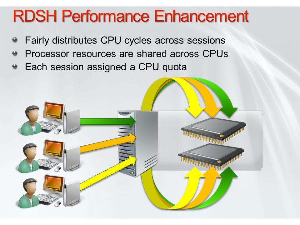 RDSH Performance Enhancement