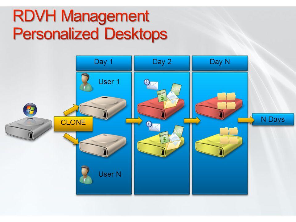 RDVH Management Personalized Desktops