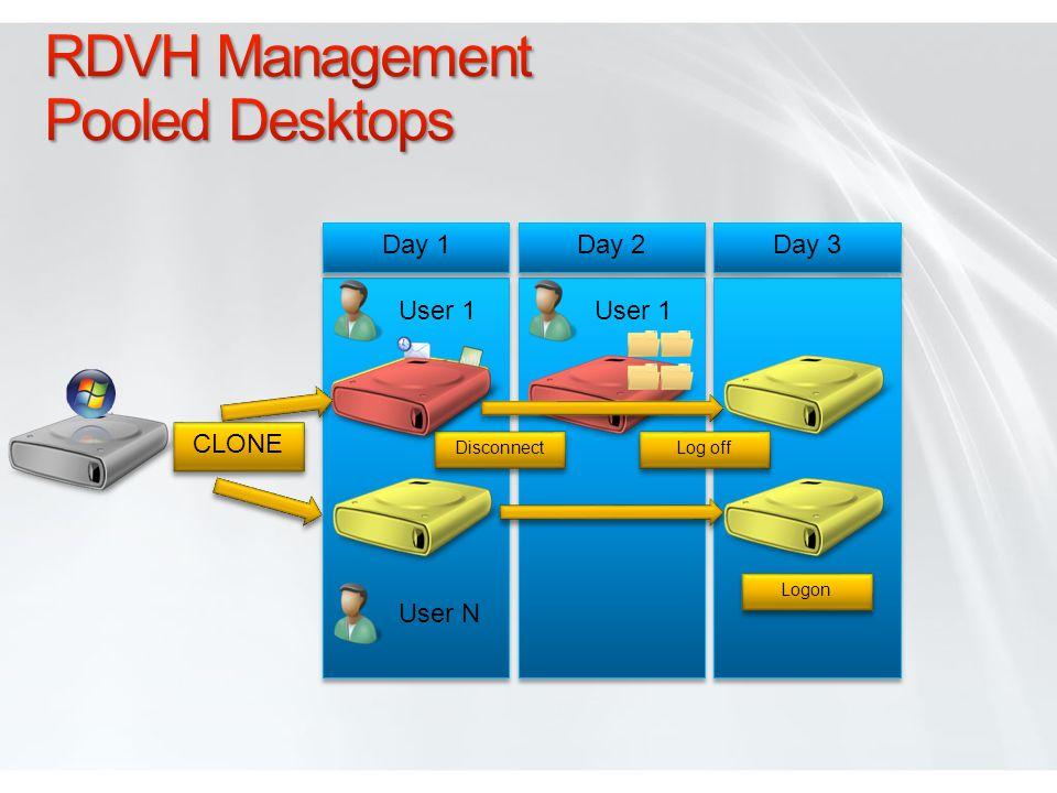 RDVH Management Pooled Desktops