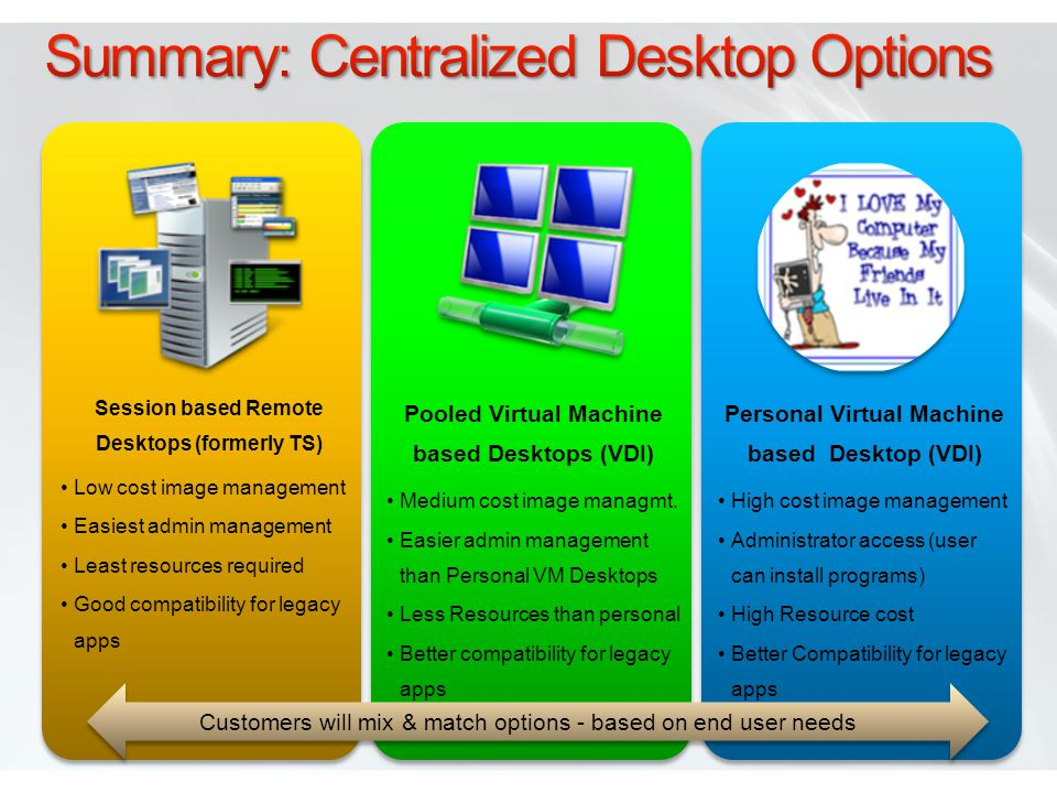Summary: Centralized Desktop Options