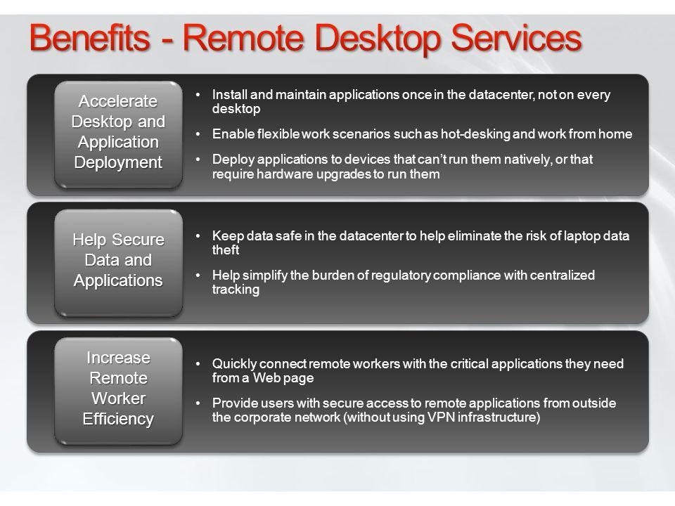 Benefits - Remote Desktop Services