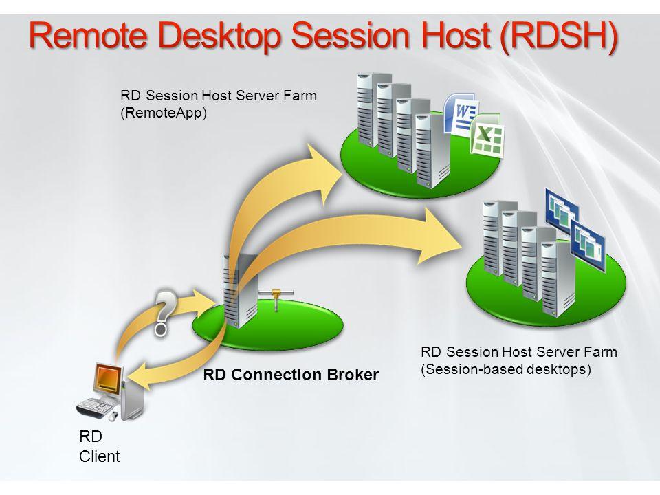 Remote Desktop Session Host (RDSH)