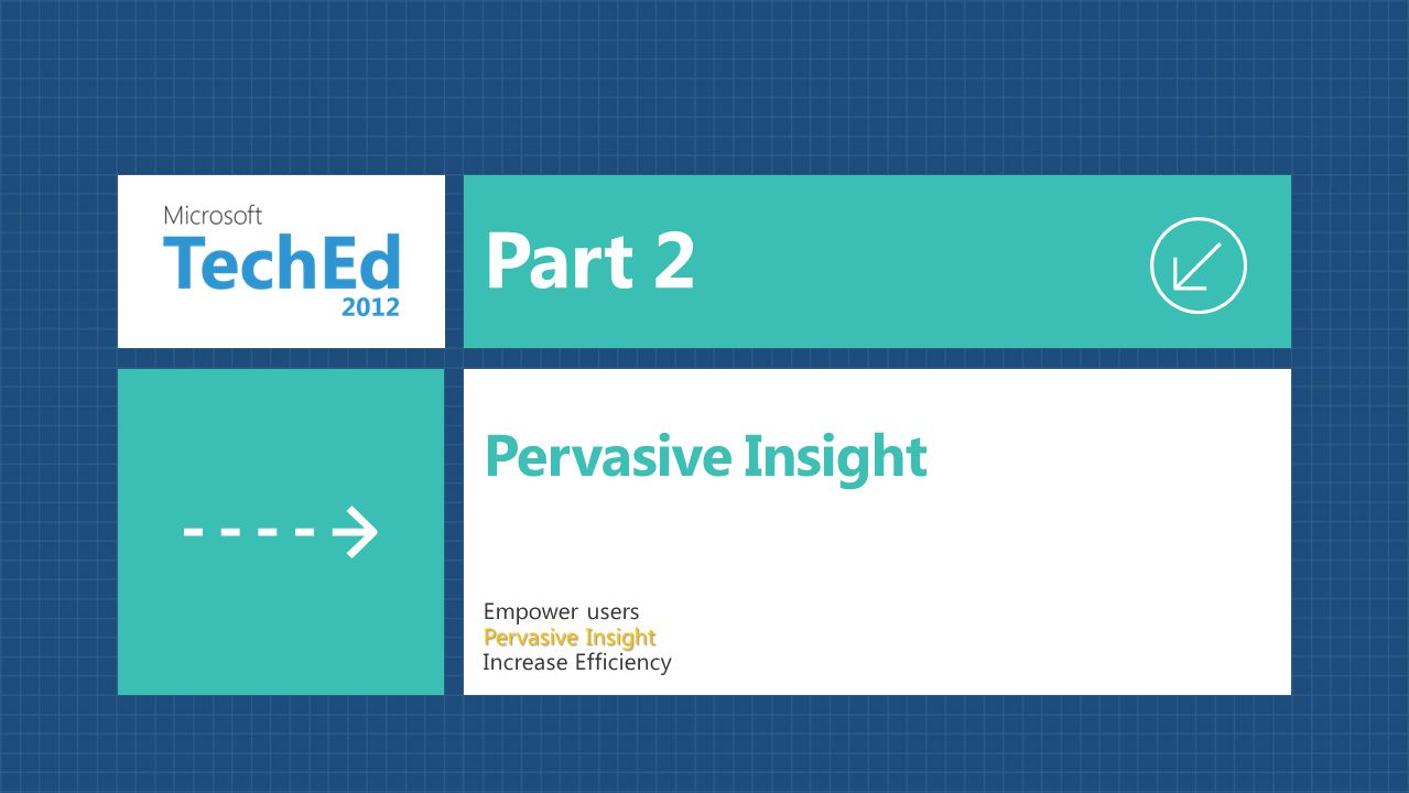Empower users Pervasive Insight Increase Efficiency