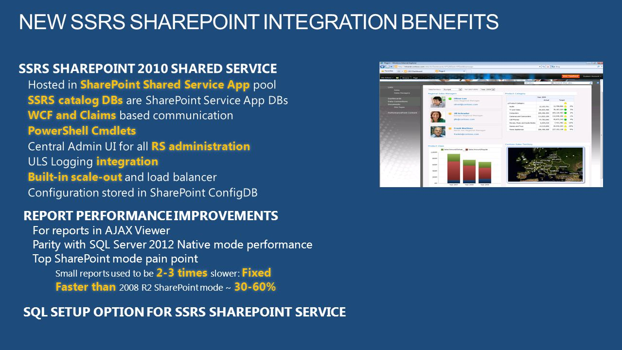 New SSRS SharePoint Integration Benefits