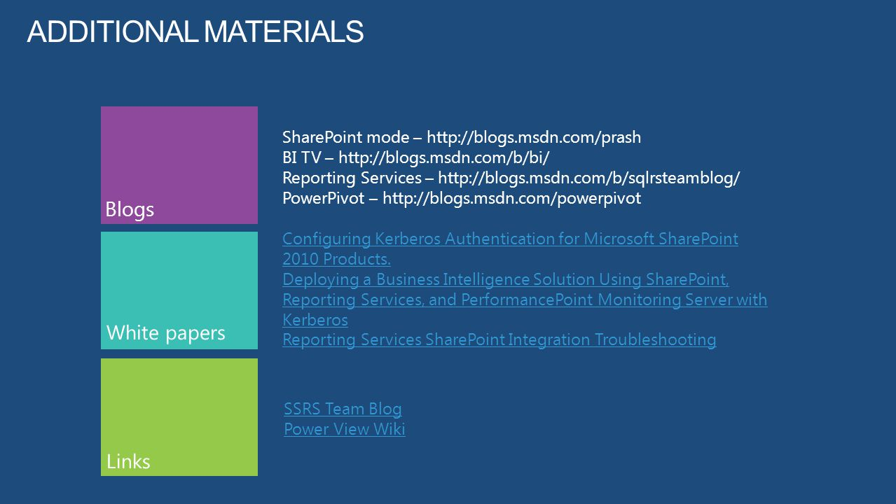 Additional Materials Blogs White papers Links