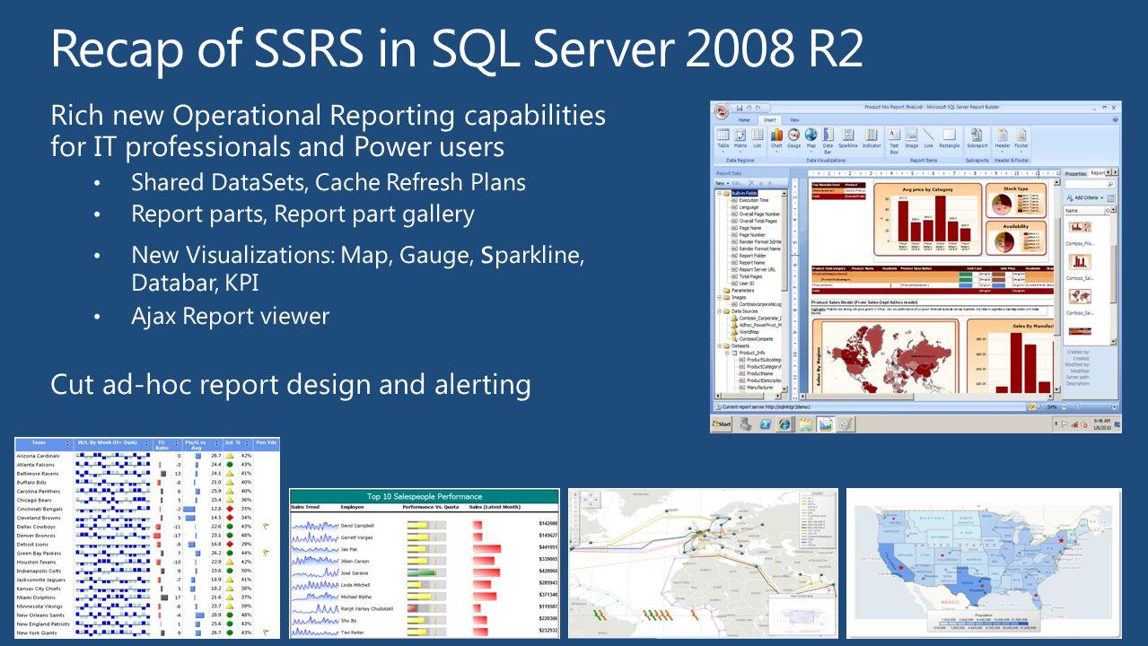 Recap of SSRS in SQL Server 2008 R2