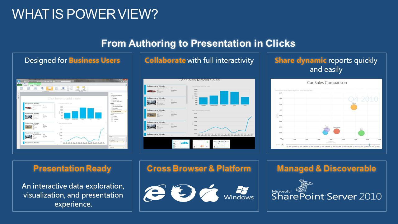 Cross Browser & Platform Managed & Discoverable