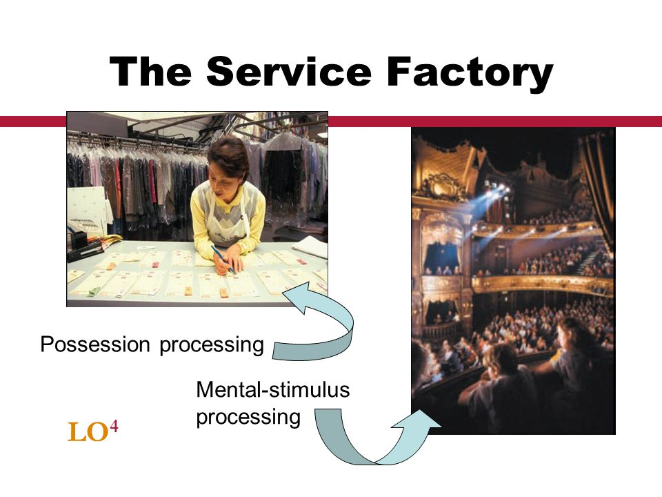 The Service Factory LO4 Possession processing
